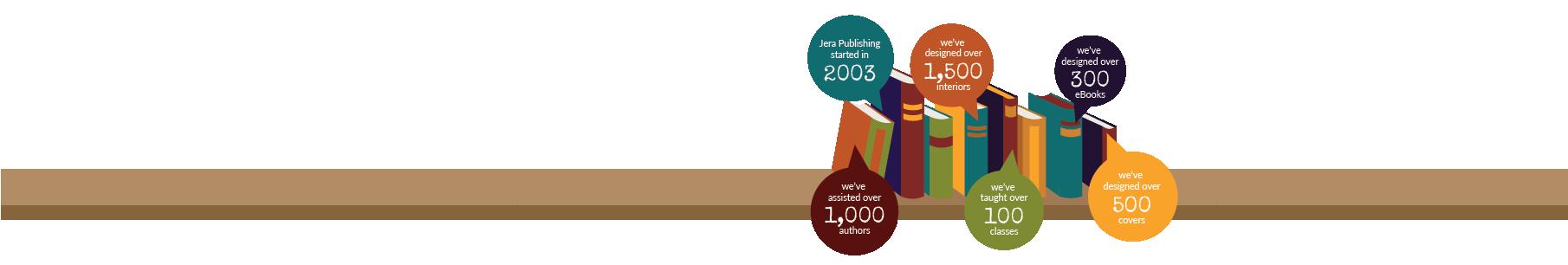 About Jera Publishing